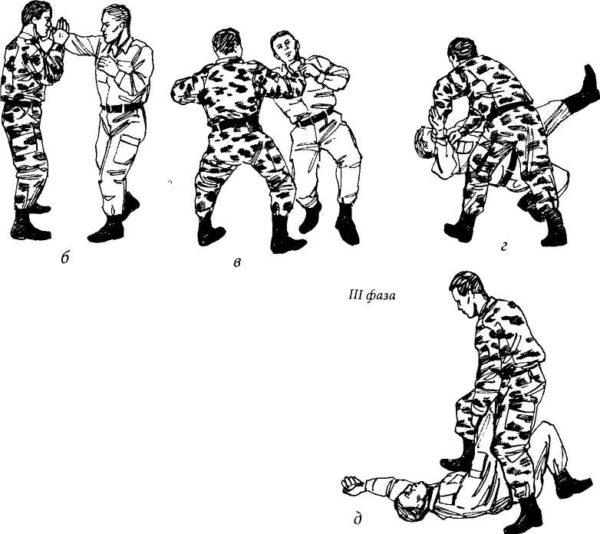 Рукопашный бой для начинающих картинки