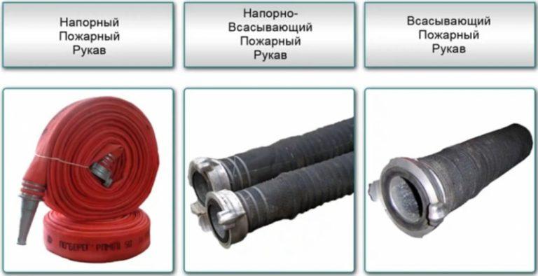 Всасывающие, напорные пожарные рукава и характеристики