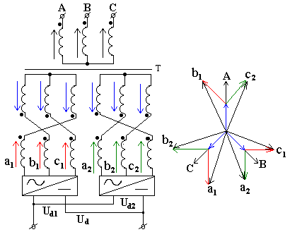 Плюсы системы соединения «Зигзаг»